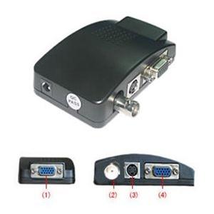 BNC to VGA Convertor Image | Metro Solutions